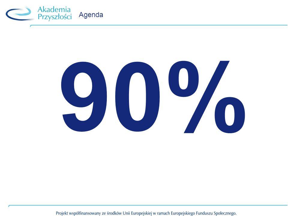 Agenda 90%