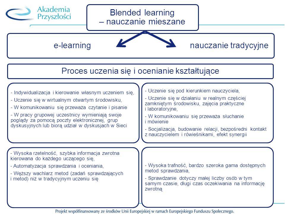 Blended learning – nauczanie mieszane e-learning nauczanie tradycyjne