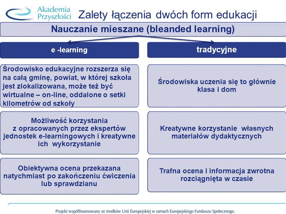 Zalety łączenia dwóch form edukacji