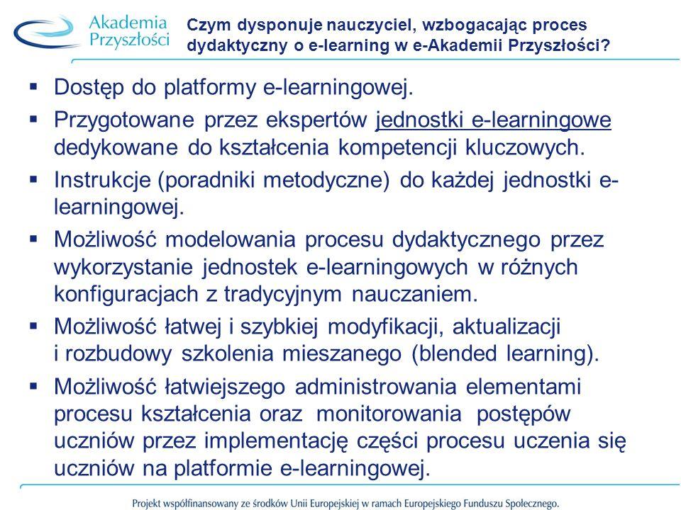 Dostęp do platformy e-learningowej.