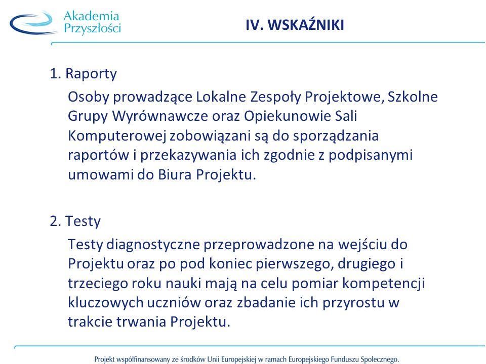 IV. WSKAŹNIKI 1. Raporty.