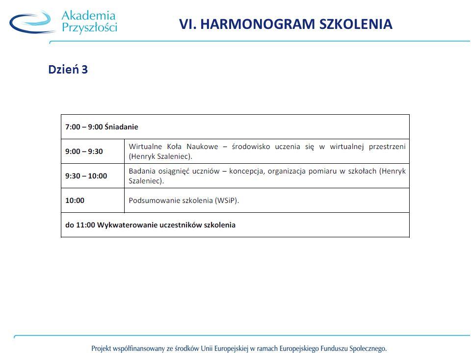 VI. HARMONOGRAM SZKOLENIA