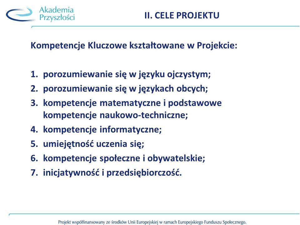 II. CELE PROJEKTU Kompetencje Kluczowe kształtowane w Projekcie: porozumiewanie się w języku ojczystym;