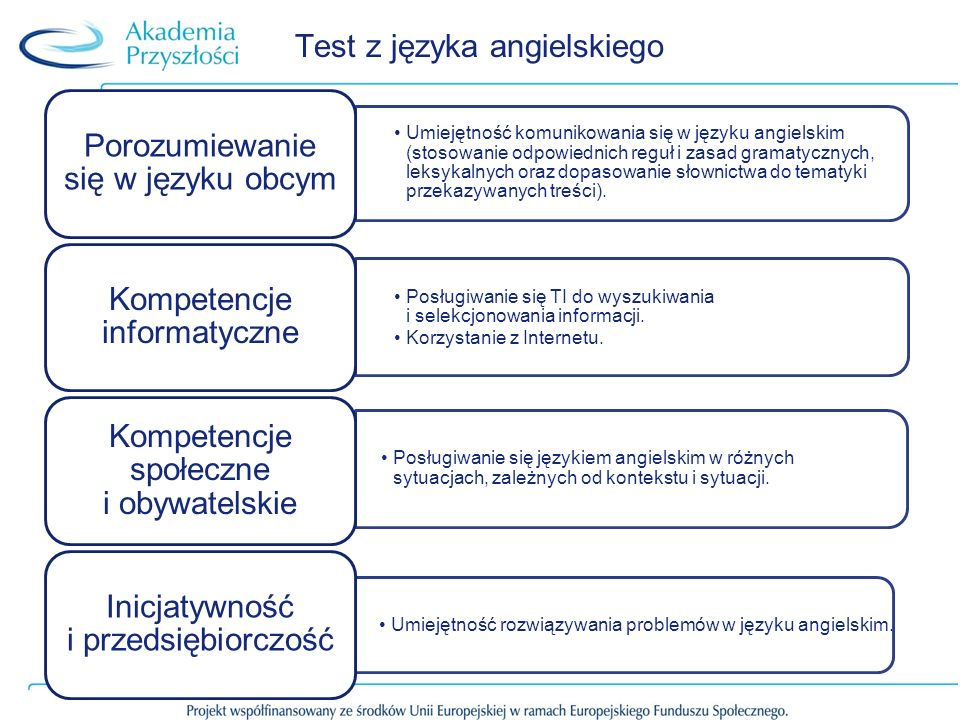 Test z języka angielskiego