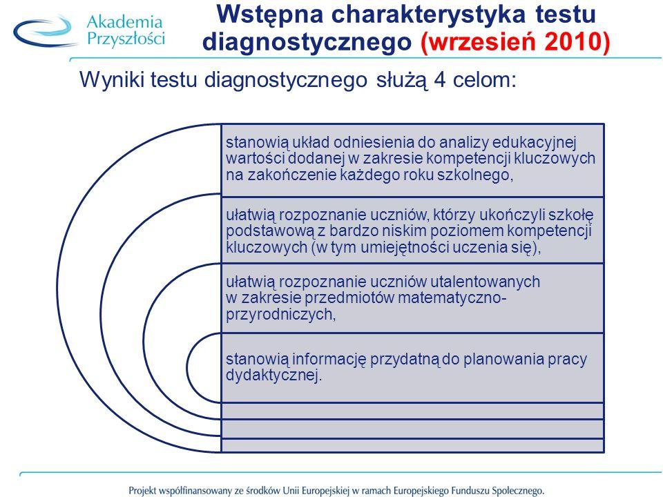 Wstępna charakterystyka testu diagnostycznego (wrzesień 2010)