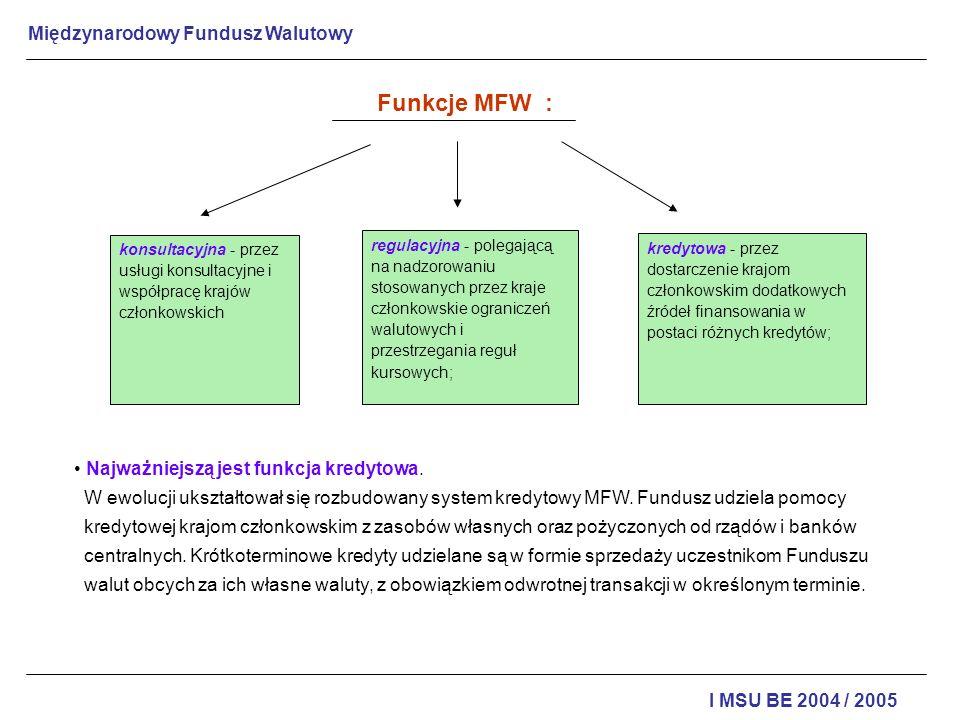 Funkcje MFW : konsultacyjna - przez usługi konsultacyjne i współpracę krajów członkowskich.