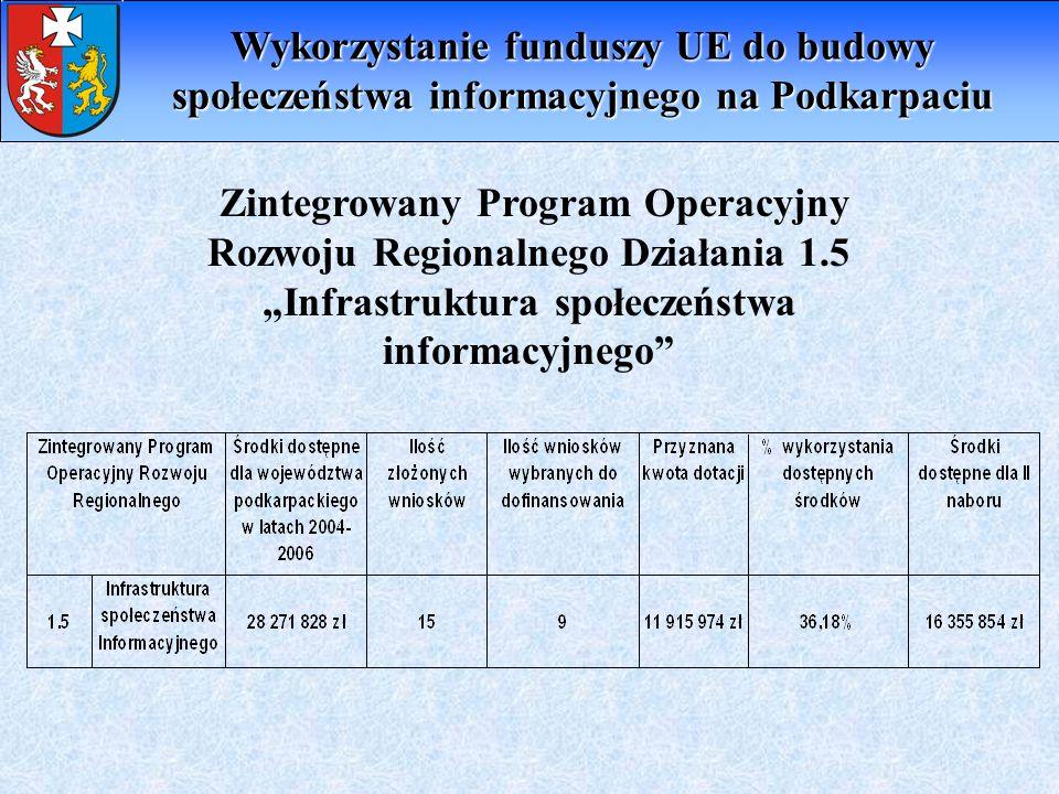 Wykorzystanie funduszy UE do budowy społeczeństwa informacyjnego na Podkarpaciu