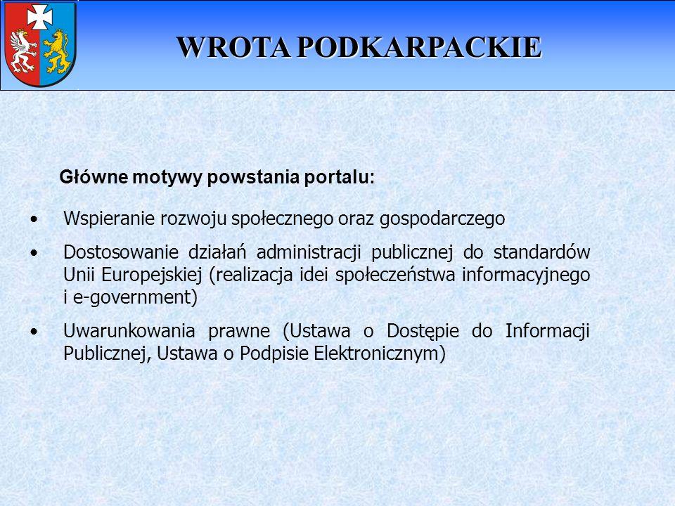 WROTA PODKARPACKIE Główne motywy powstania portalu: