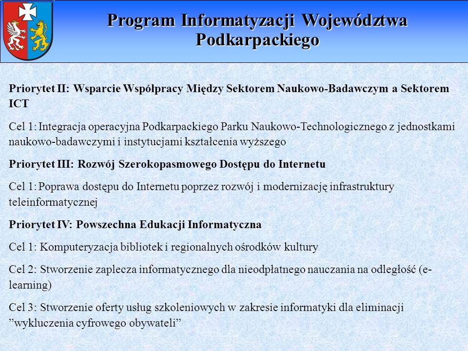 Program Informatyzacji Województwa Podkarpackiego