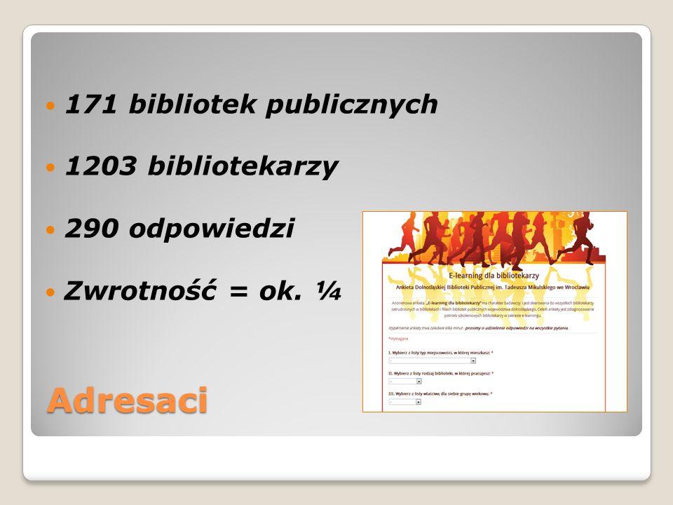Adresaci 171 bibliotek publicznych 1203 bibliotekarzy 290 odpowiedzi