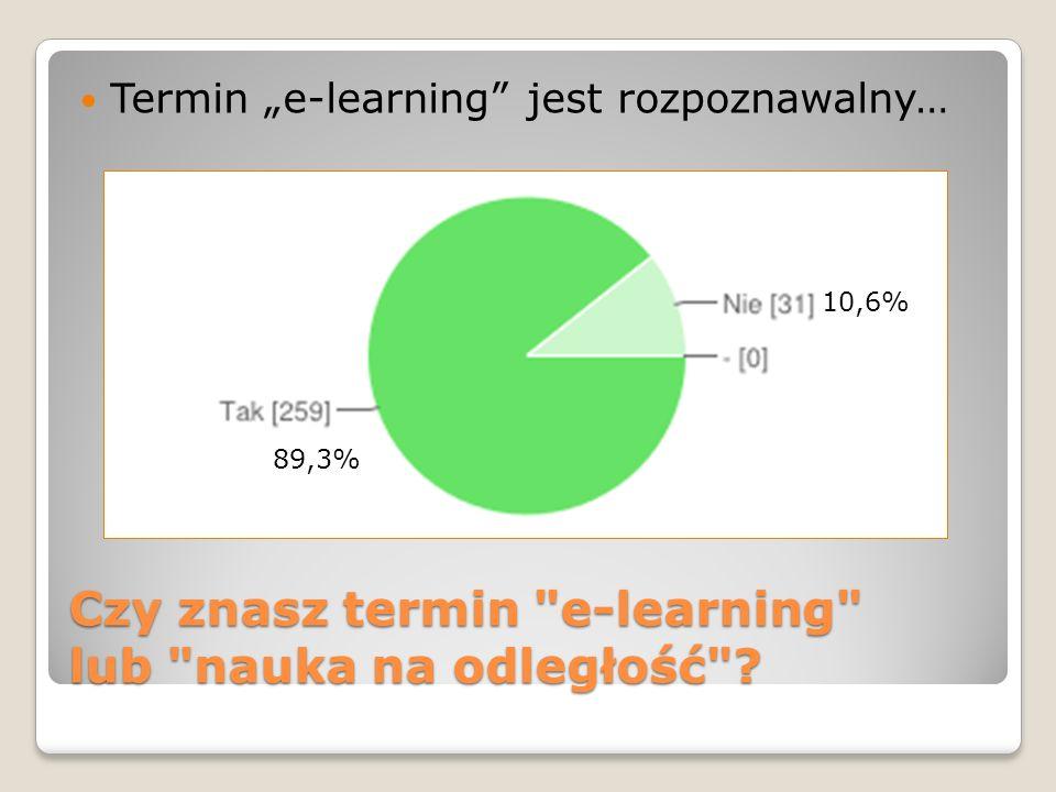 Czy znasz termin e-learning lub nauka na odległość