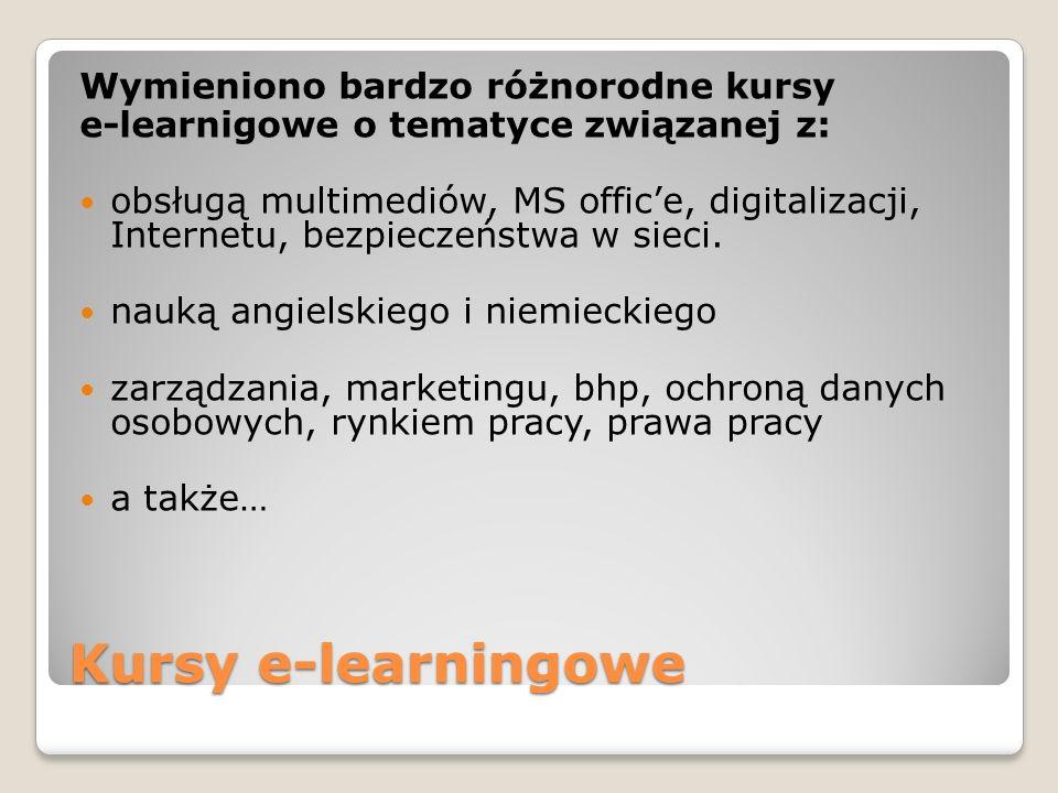 Kursy e-learningowe Wymieniono bardzo różnorodne kursy