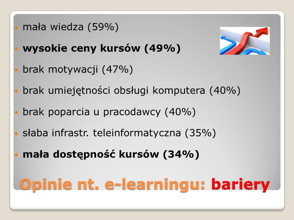 Opinie nt. e-learningu: bariery