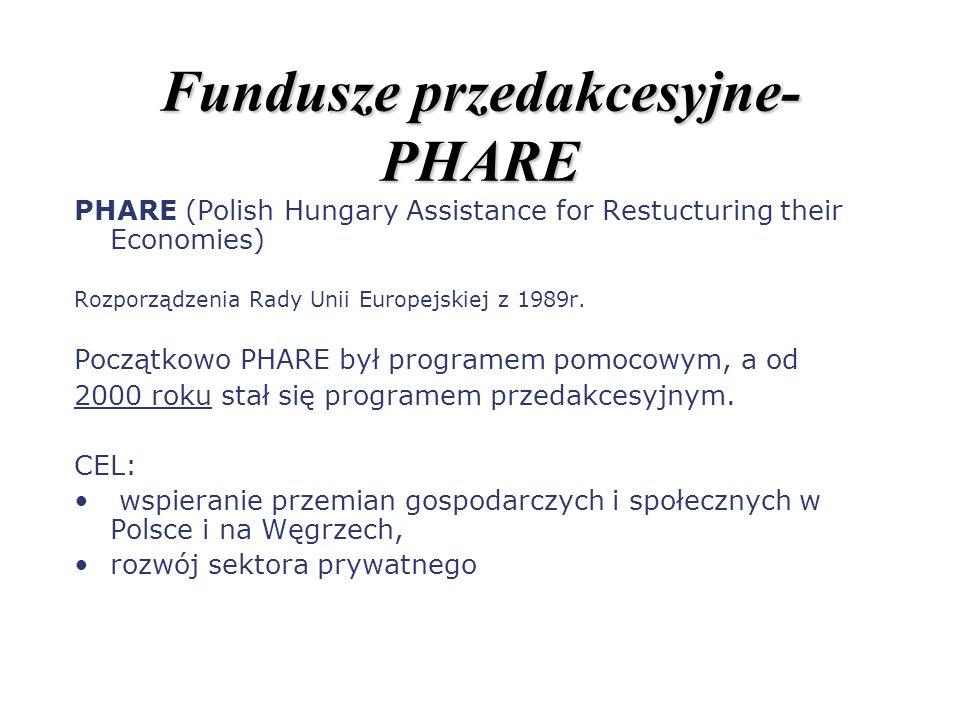 Fundusze przedakcesyjne-PHARE
