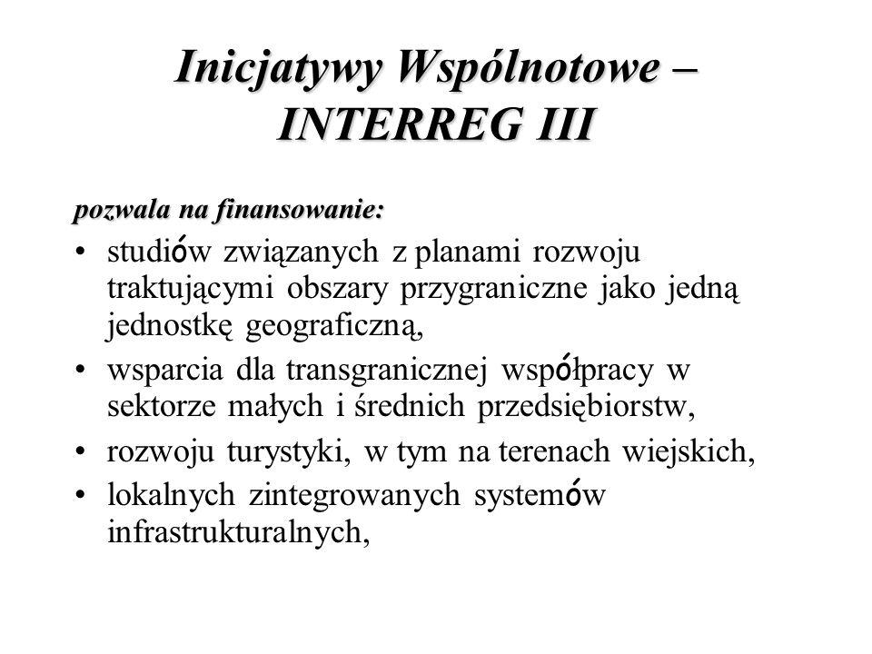 Inicjatywy Wspólnotowe – INTERREG III