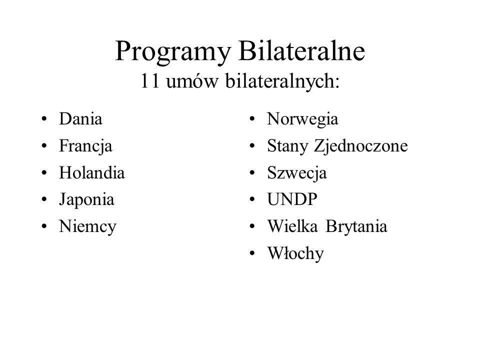 Programy Bilateralne 11 umów bilateralnych: