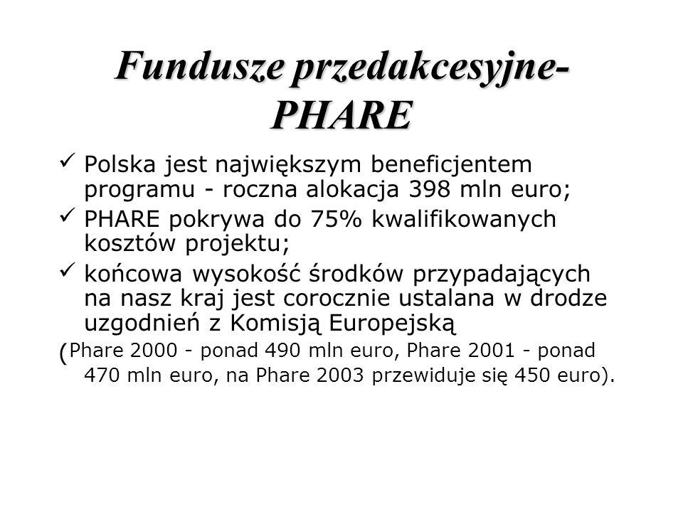 Fundusze przedakcesyjne- PHARE