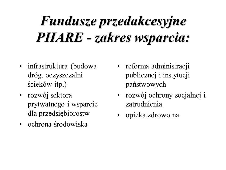 Fundusze przedakcesyjne PHARE - zakres wsparcia: