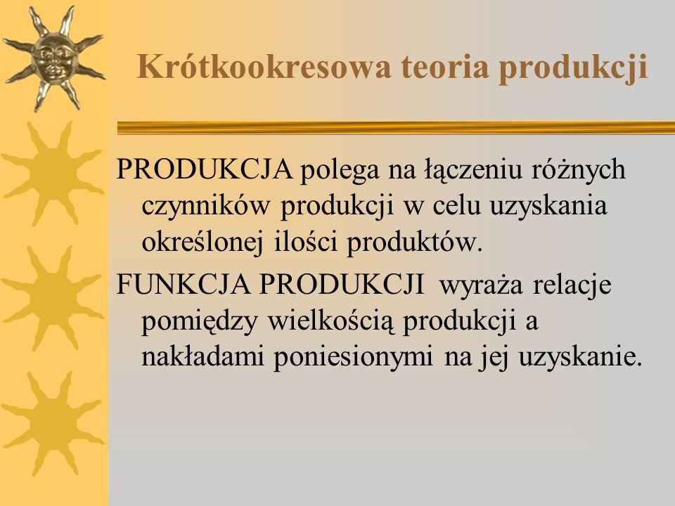 Krótkookresowa teoria produkcji