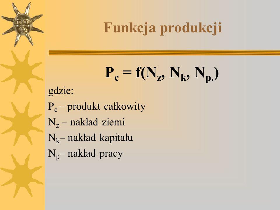 Pc = f(Nz, Nk, Np.) Funkcja produkcji gdzie: Pc – produkt całkowity