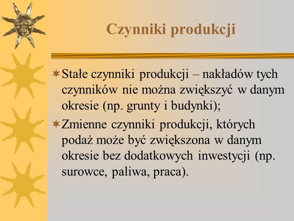 Czynniki produkcji Stałe czynniki produkcji – nakładów tych czynników nie można zwiększyć w danym okresie (np. grunty i budynki);