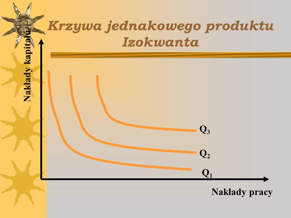 Krzywa jednakowego produktu Izokwanta