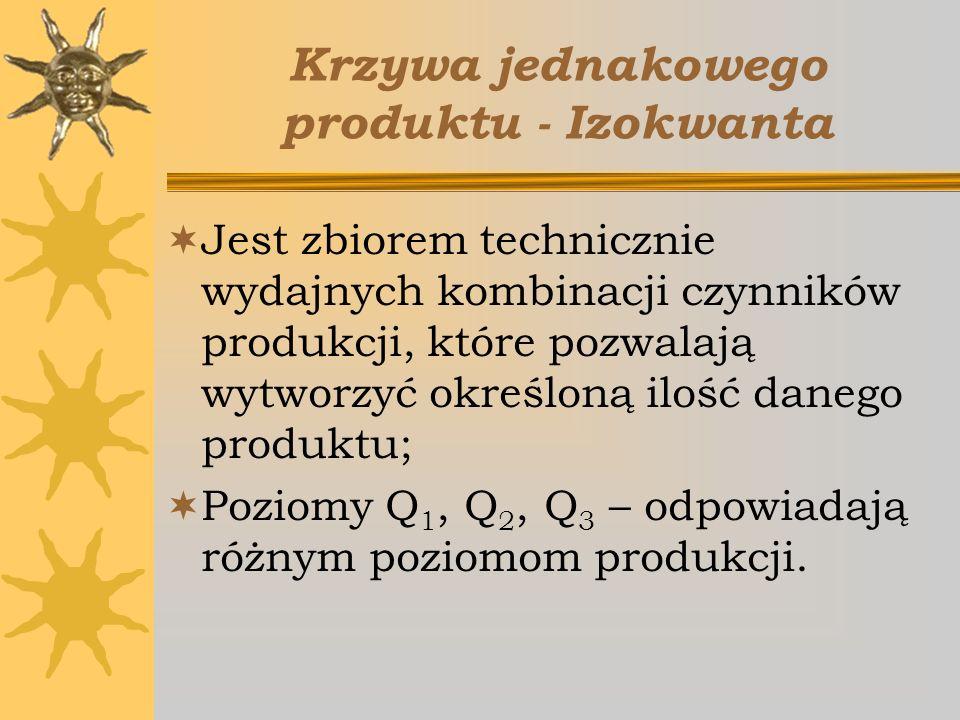 Krzywa jednakowego produktu - Izokwanta