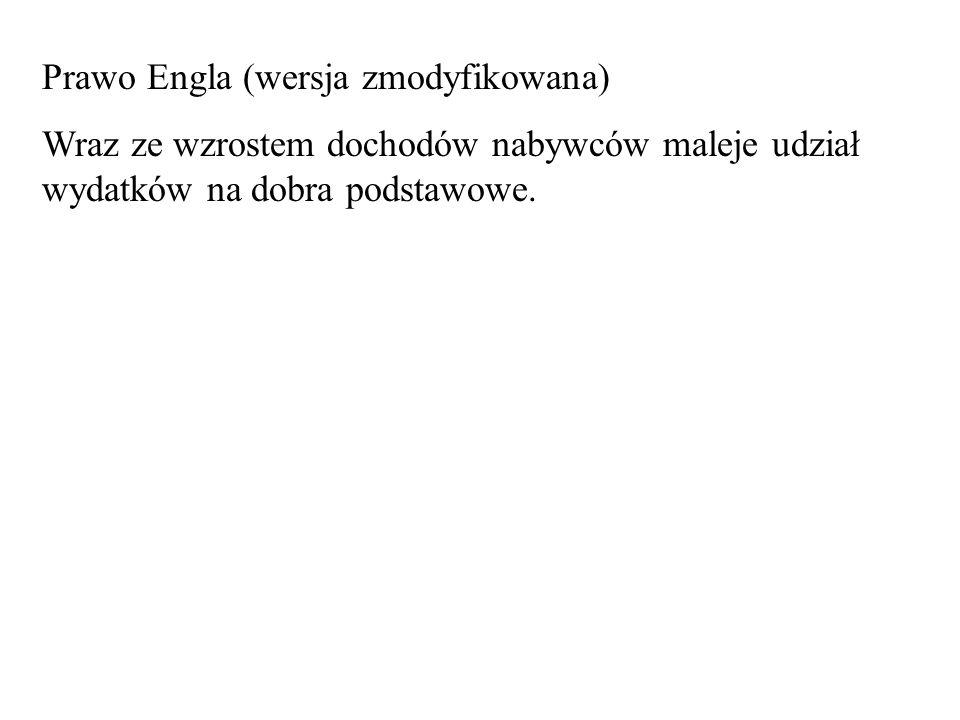 Prawo Engla (wersja zmodyfikowana)