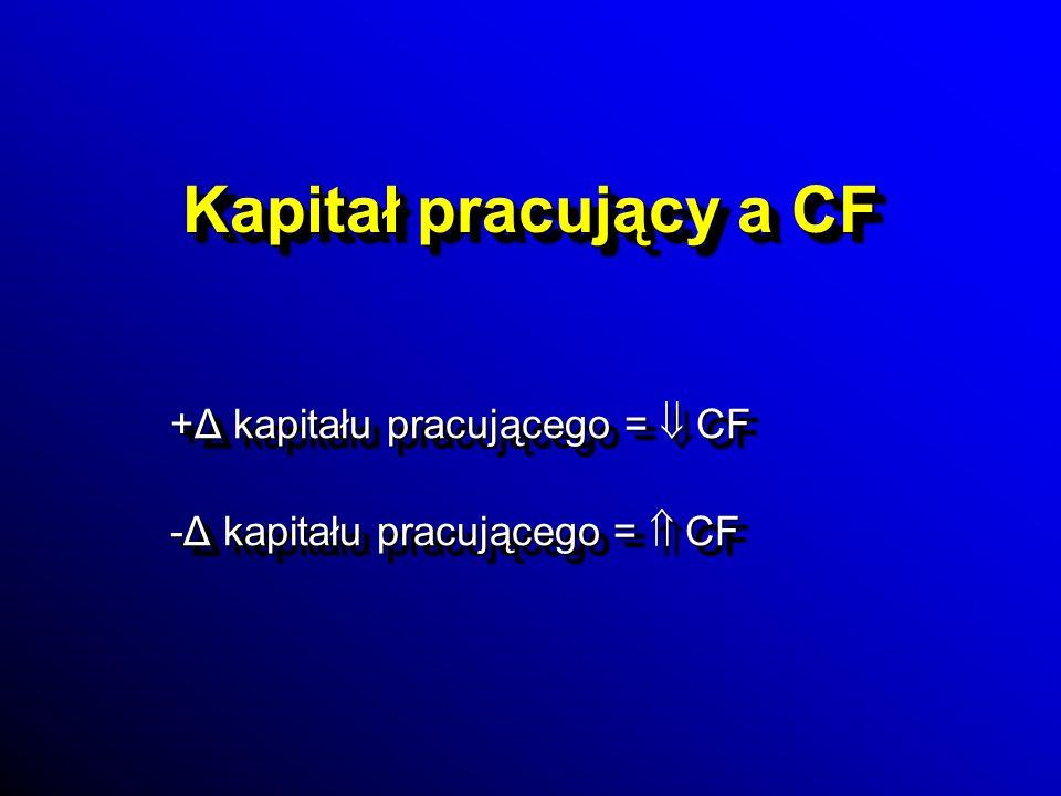 +Δ kapitału pracującego =  CF -Δ kapitału pracującego =  CF