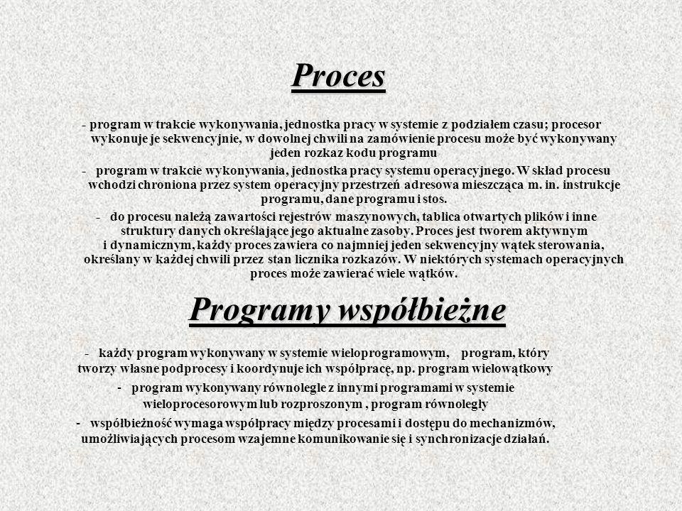 Proces Programy współbieżne