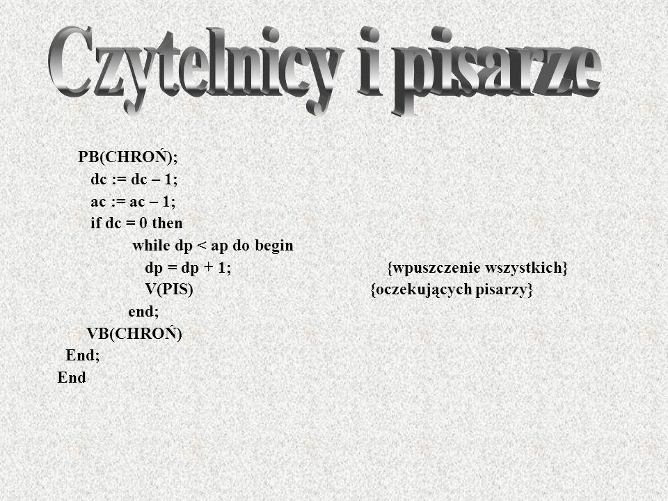 Czytelnicy i pisarze PB(CHROŃ); dc := dc – 1; ac := ac – 1;