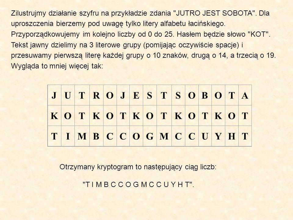 Zilustrujmy działanie szyfru na przykładzie zdania JUTRO JEST SOBOTA