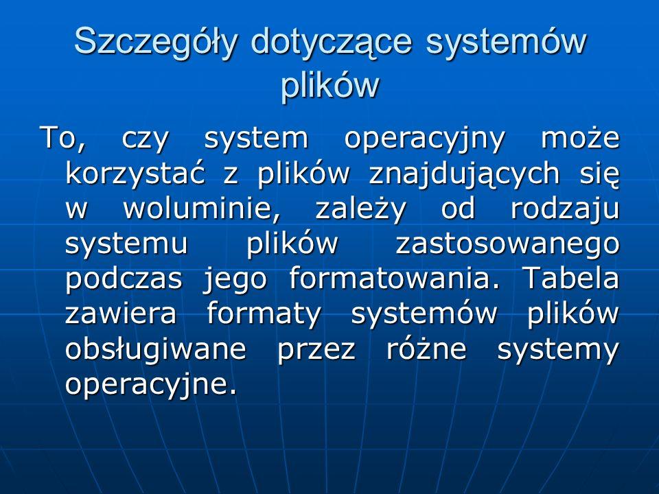 Szczegóły dotyczące systemów plików