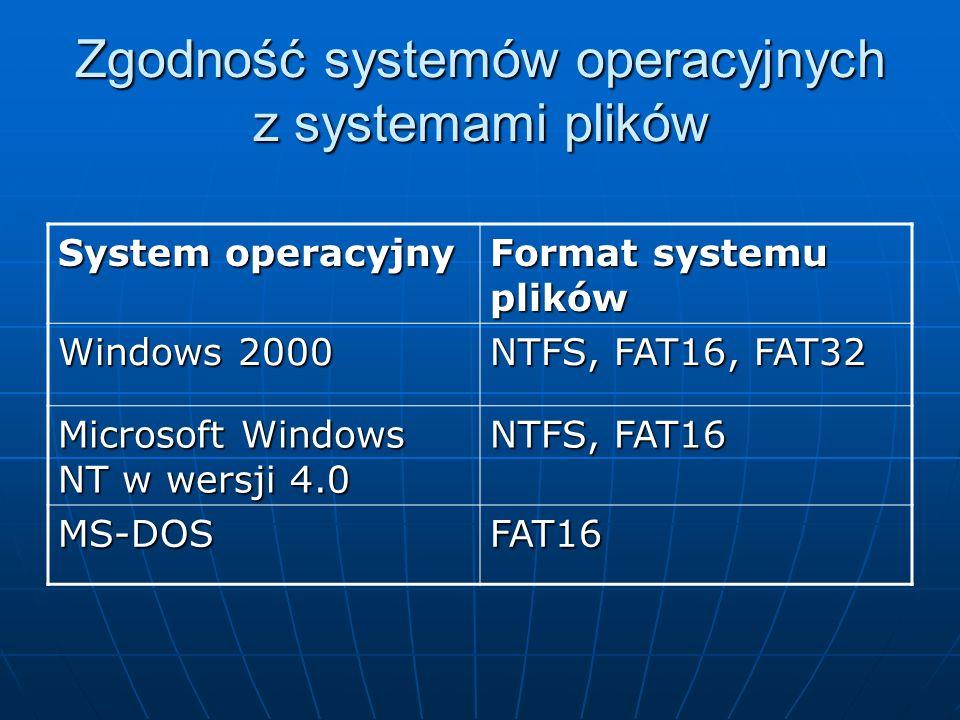 Zgodność systemów operacyjnych z systemami plików