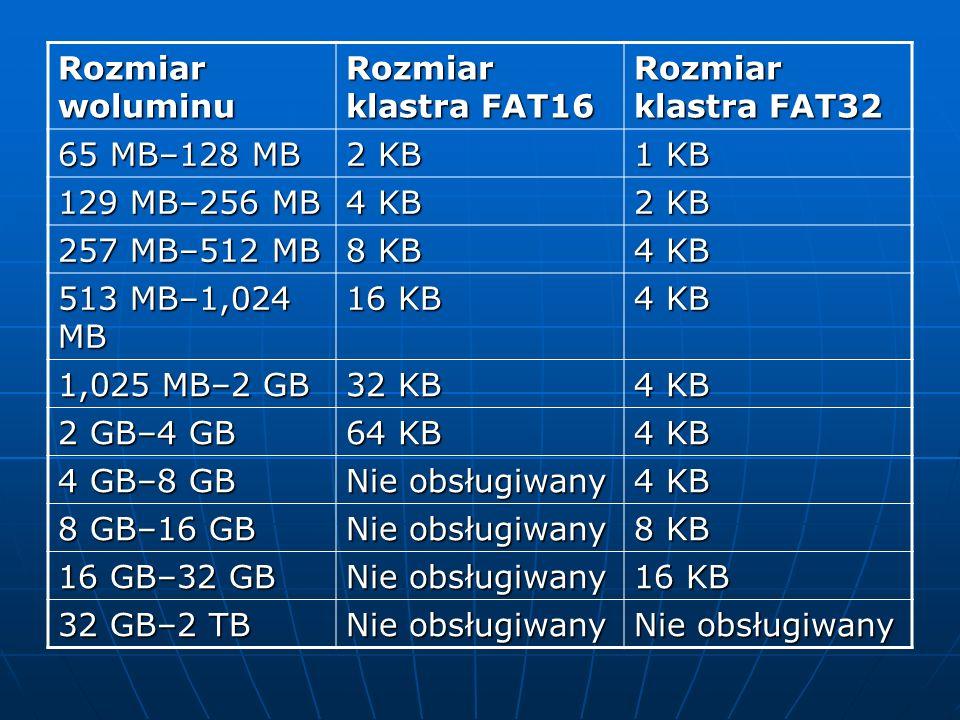 Rozmiar woluminu Rozmiar klastra FAT16. Rozmiar klastra FAT32. 65 MB–128 MB. 2 KB. 1 KB. 129 MB–256 MB.