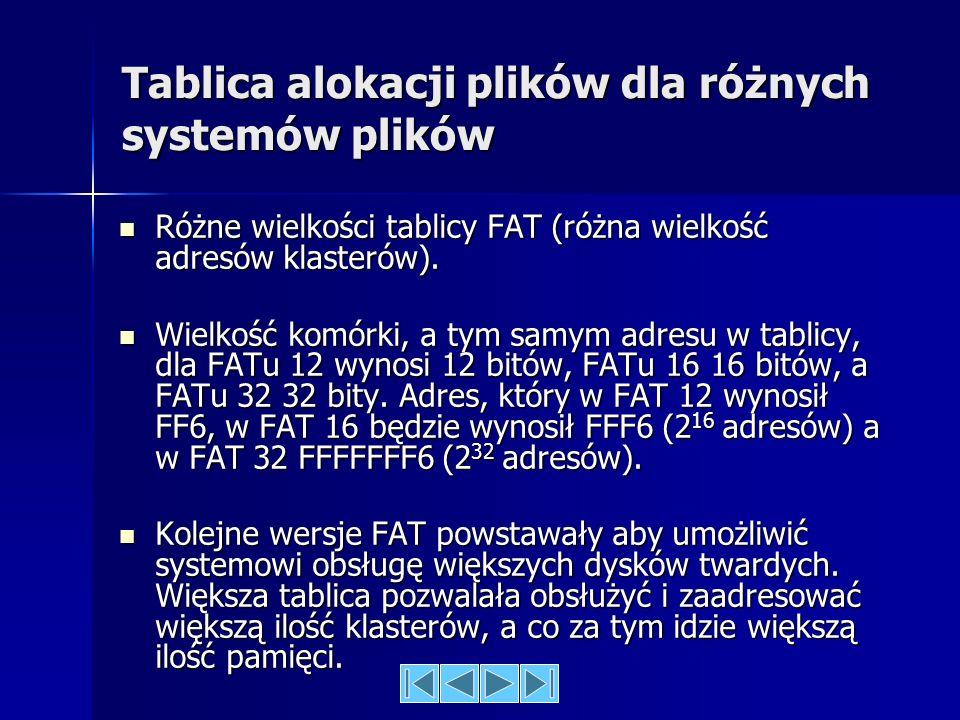 Tablica alokacji plików dla różnych systemów plików