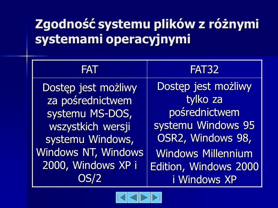 Zgodność systemu plików z różnymi systemami operacyjnymi