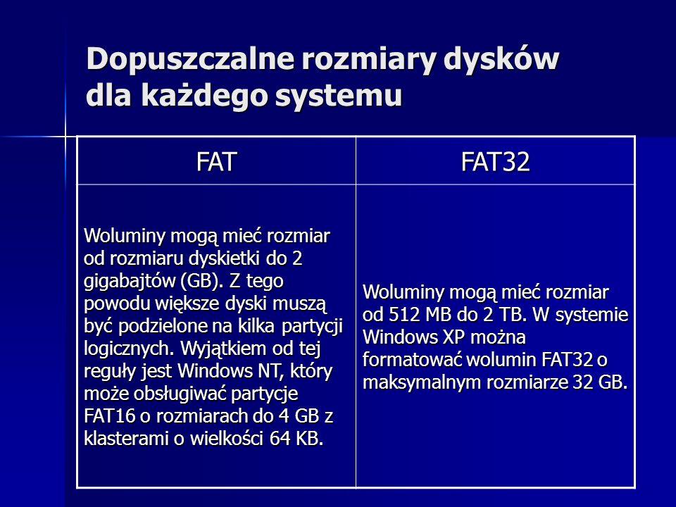 Dopuszczalne rozmiary dysków dla każdego systemu