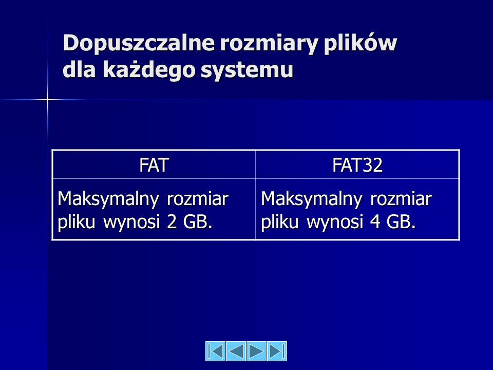 Dopuszczalne rozmiary plików dla każdego systemu