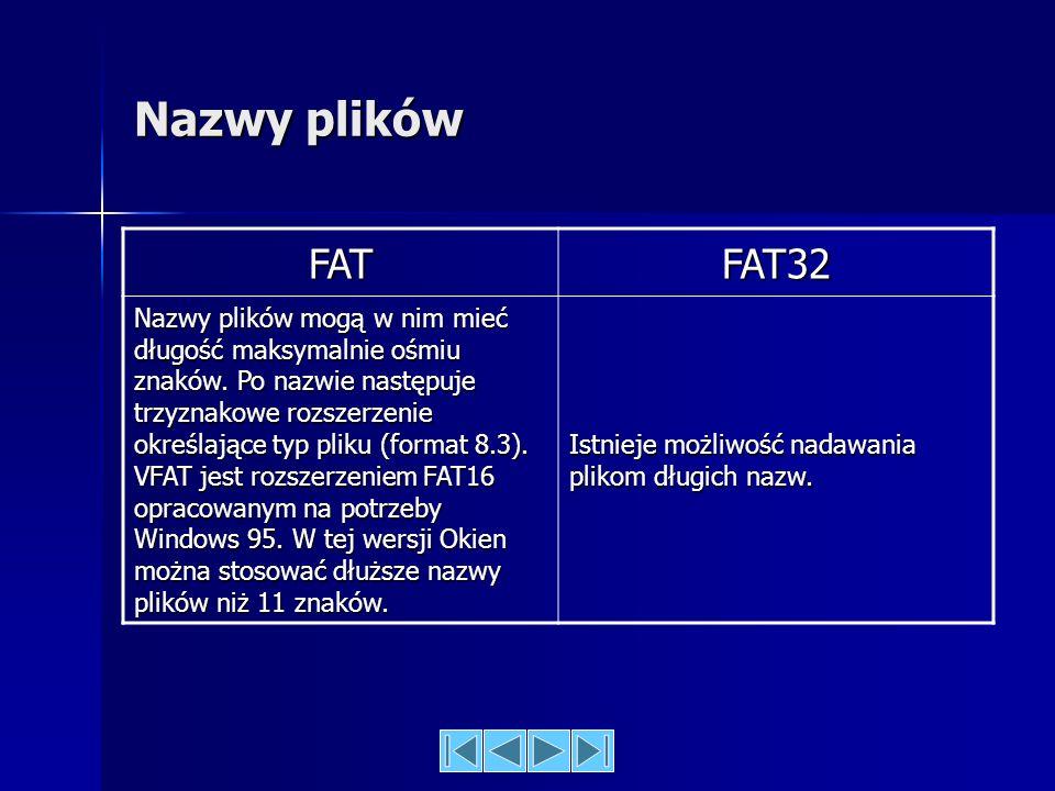 Nazwy plików FAT. FAT32.