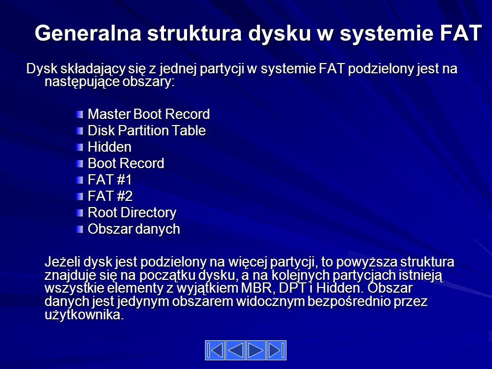Generalna struktura dysku w systemie FAT