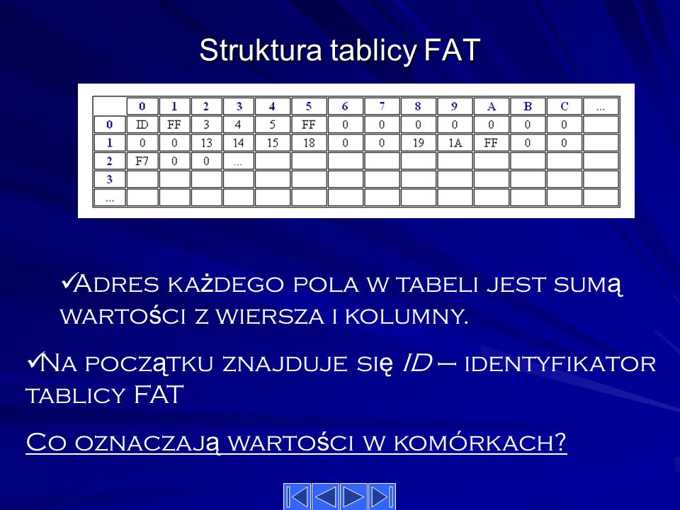 Struktura tablicy FAT Adres każdego pola w tabeli jest sumą wartości z wiersza i kolumny. Na początku znajduje się ID – identyfikator tablicy FAT.