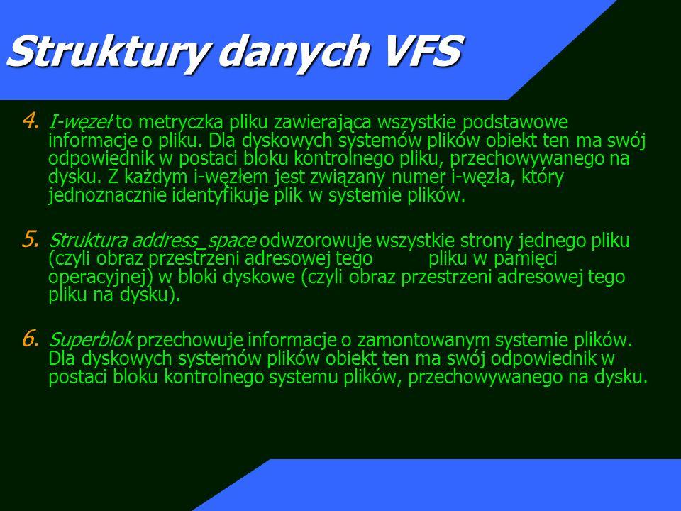 Struktury danych VFS