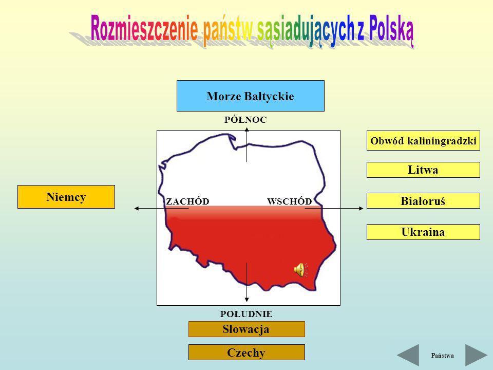 Rozmieszczenie państw sąsiadujących z Polską
