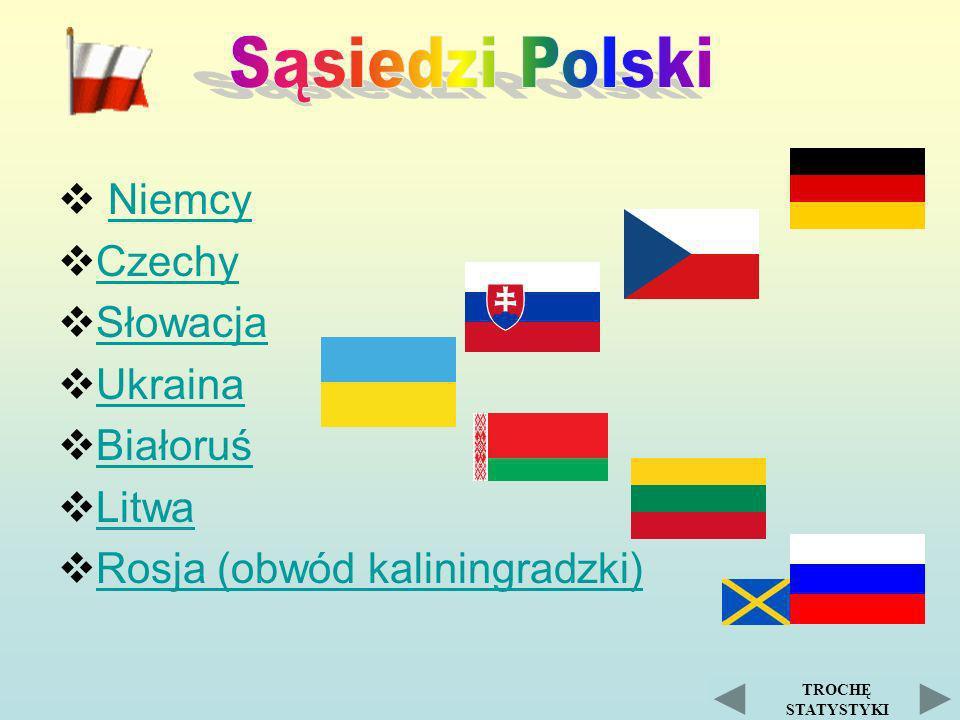 Sąsiedzi Polski Niemcy Czechy Słowacja Ukraina Białoruś Litwa
