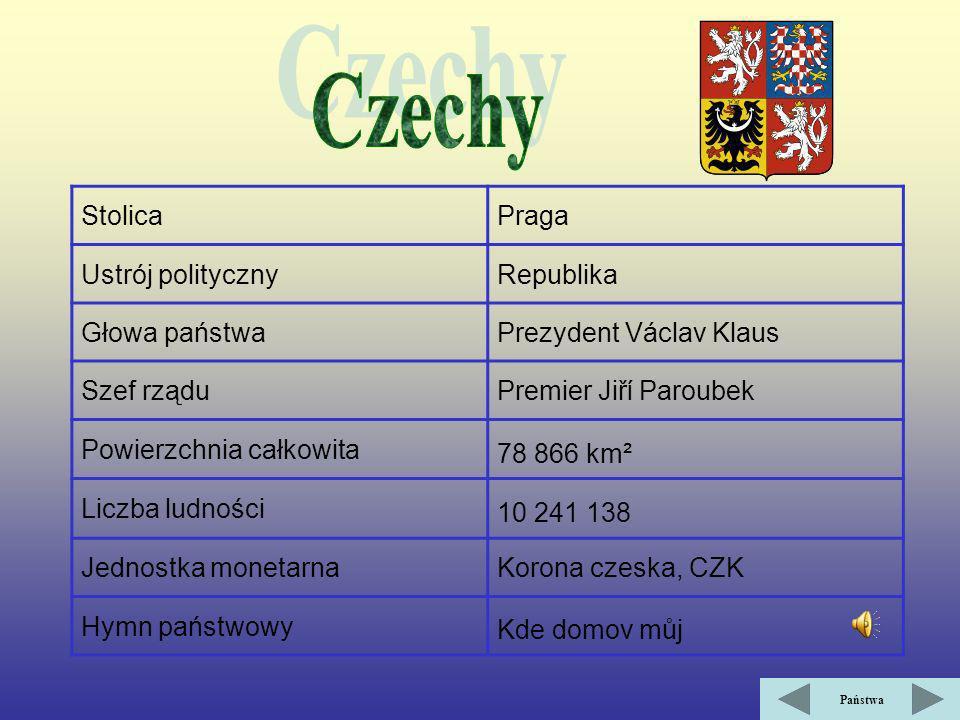 Czechy Stolica Praga Ustrój polityczny Republika Głowa państwa