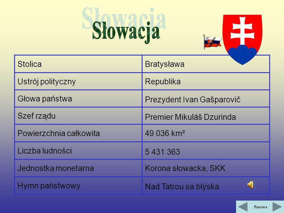 Słowacja Stolica Bratysława Ustrój polityczny Republika Głowa państwa
