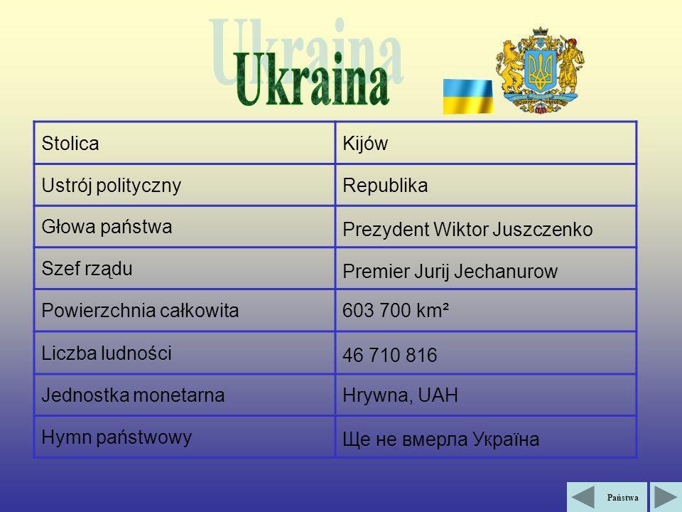 Ukraina Stolica Kijów Ustrój polityczny Republika Głowa państwa