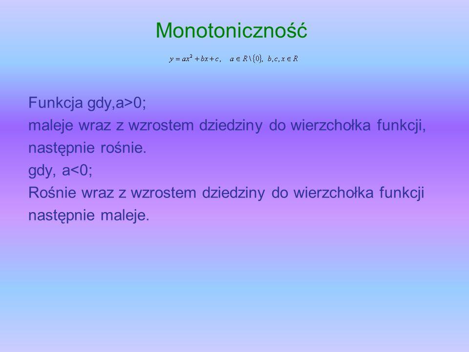 Monotoniczność Funkcja gdy,a>0;