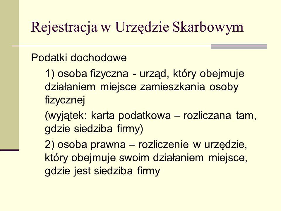 Rejestracja w Urzędzie Skarbowym
